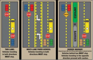 School bus passing zones