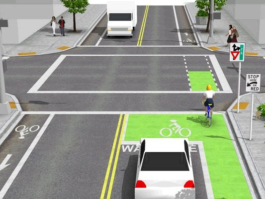 Cyclist road markings