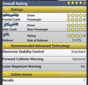 Safer Car ratings