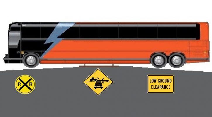 RR Crossing warning signs