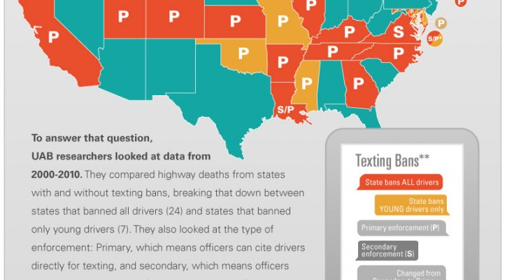 Primary texting laws