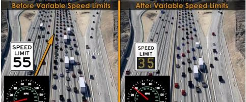 Slower Speed Limits On The Perimeter