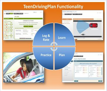 CHOP Teen Driving Program
